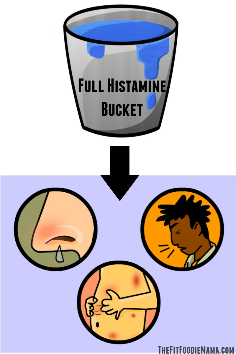 Full Histamine Bucket Reaction