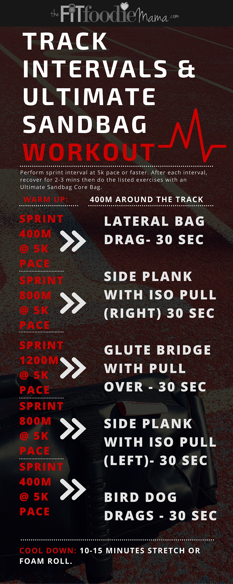 DVRT @UltimateSandbag Track Intervals & Core Workout to improve speed, prevent injuries and strengthen your core!   Includes exercise infographic for all of the DVRT Ultimate Sandbag exercises! http://thefitfoodiemama.com/dvrt-ultimate-sandbag-track-core-workout/